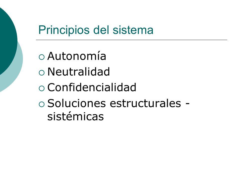 Principios del sistema Autonomía Neutralidad Confidencialidad Soluciones estructurales - sistémicas