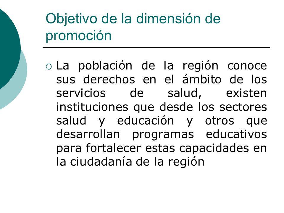 Objetivo de la dimensión de promoción La población de la región conoce sus derechos en el ámbito de los servicios de salud, existen instituciones que