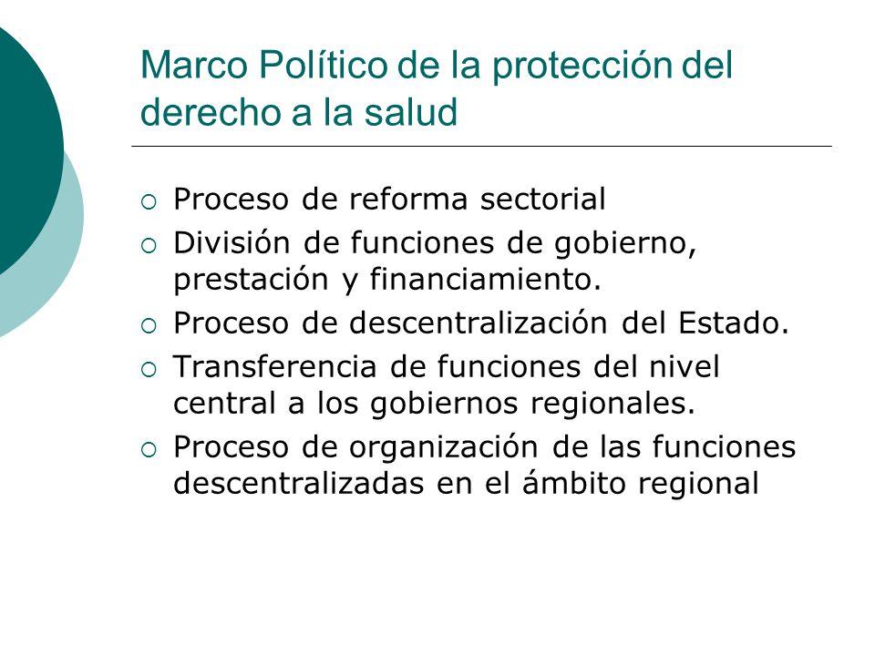 Marco Político de la protección del derecho a la salud Proceso de reforma sectorial División de funciones de gobierno, prestación y financiamiento. Pr