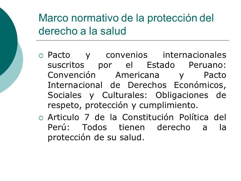 Marco normativo de la protección del derecho a la salud Pacto y convenios internacionales suscritos por el Estado Peruano: Convención Americana y Pact