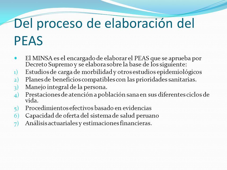 Del proceso de elaboración del PEAS El MINSA es el encargado de elaborar el PEAS que se aprueba por Decreto Supremo y se elabora sobre la base de los siguiente: 1) Estudios de carga de morbilidad y otros estudios epidemiológicos 2) Planes de beneficios compatibles con las prioridades sanitarias.