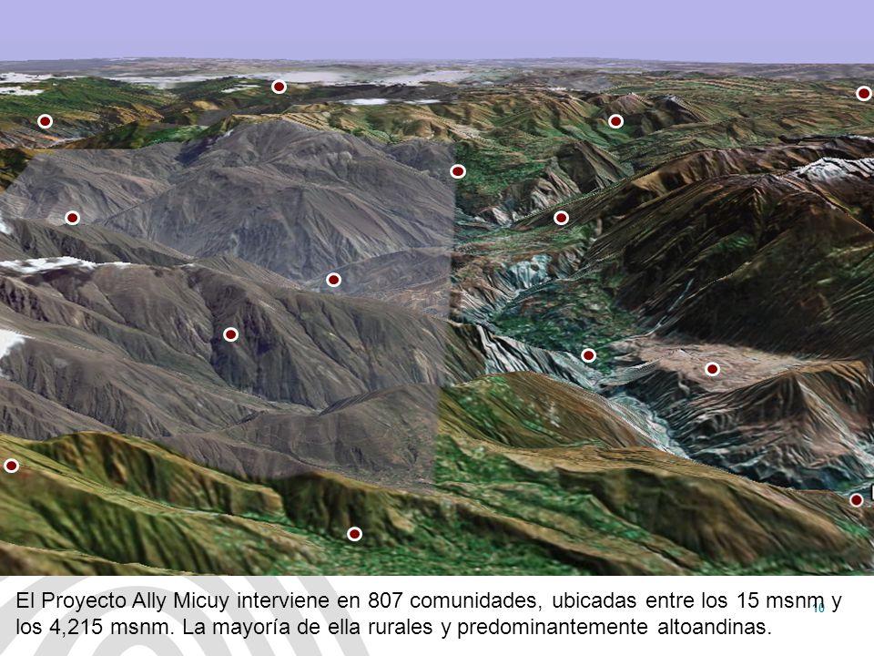 Antamina: Título de presentación10 El Proyecto Ally Micuy interviene en 807 comunidades, ubicadas entre los 15 msnm y los 4,215 msnm. La mayoría de el