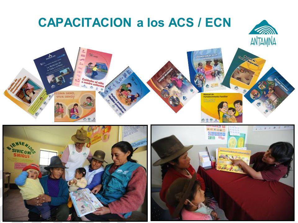 Antamina: Título de presentación14 CAPACITACION a los ACS / ECN