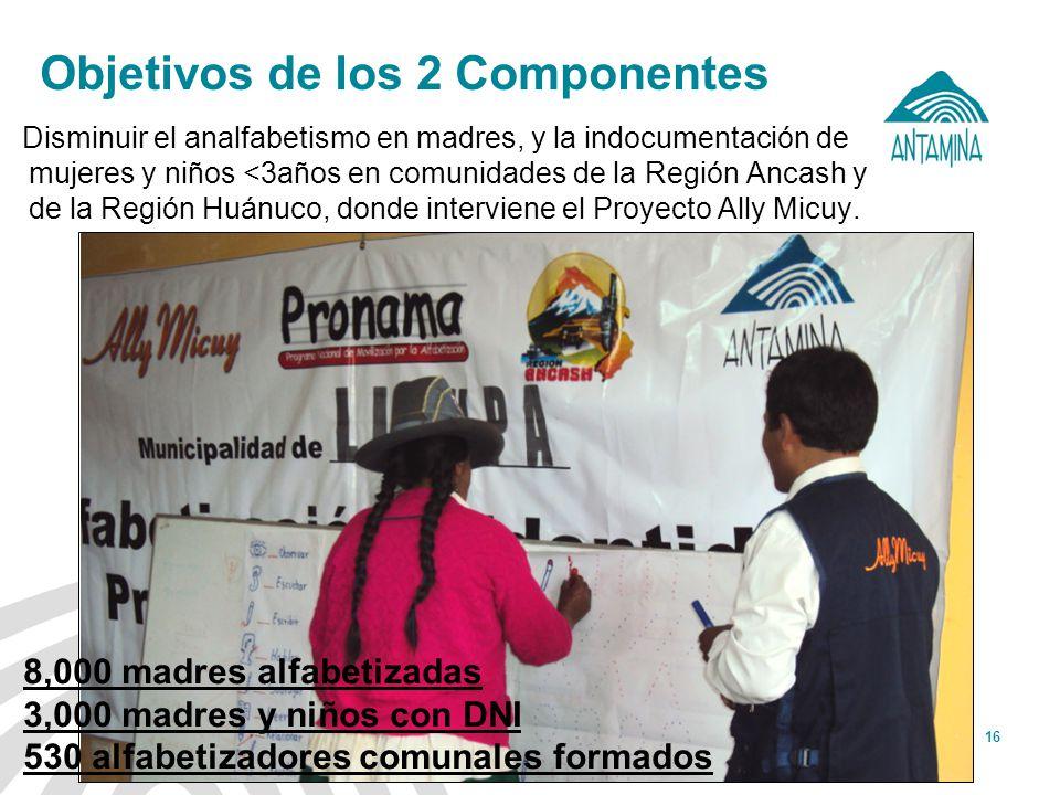 Antamina: Título de presentación16 Objetivos de los 2 Componentes Disminuir el analfabetismo en madres, y la indocumentación de mujeres y niños <3años
