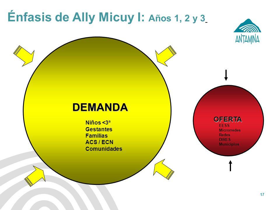 Antamina: Título de presentación17 Énfasis de Ally Micuy I: Años 1, 2 y 3 DEMANDA OFERTA Niños <3ª Gestantes Familias ACS / ECN Comunidades EESS Micro