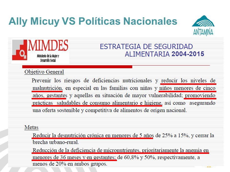 Antamina: Título de presentación18 2004-2015 Ally Micuy VS Políticas Nacionales