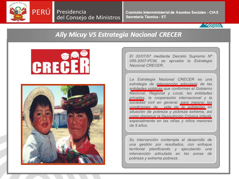 Antamina: Título de presentación19 Ally Micuy VS Estrategia Nacional CRECER Comisión Interministerial de Asuntos Sociales - CIAS Secretaría Técnica -