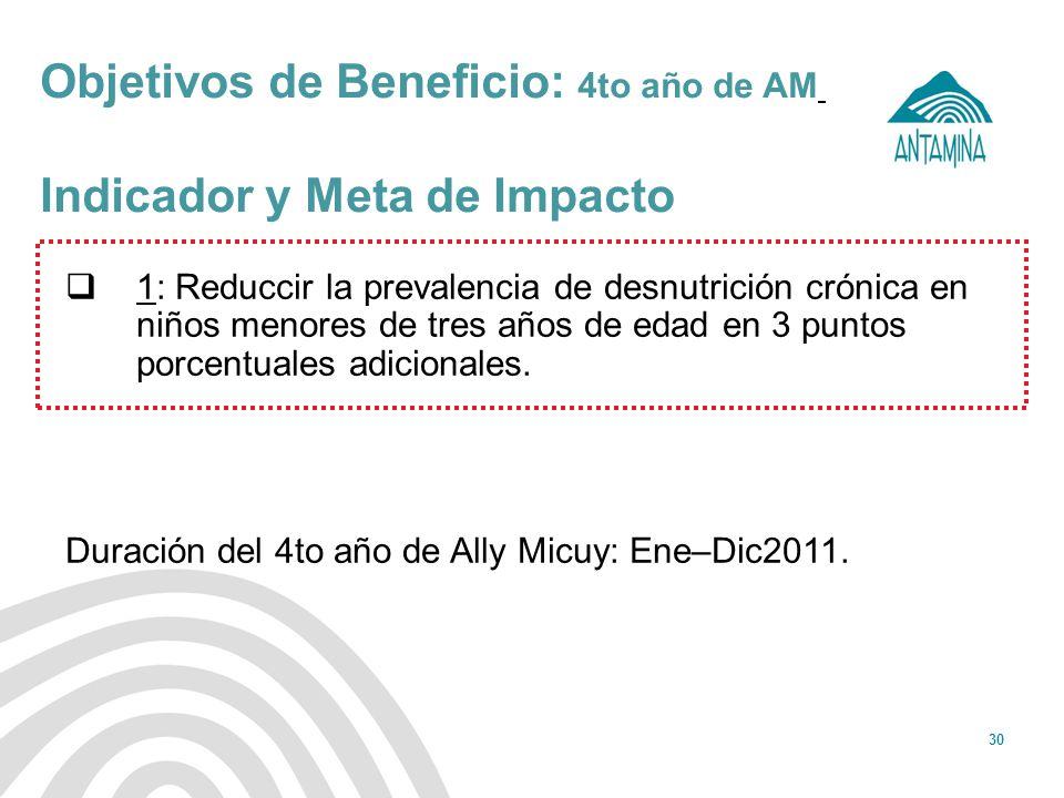 Antamina: Título de presentación30 Objetivos de Beneficio: 4to año de AM Indicador y Meta de Impacto 1: Reduccir la prevalencia de desnutrición crónic