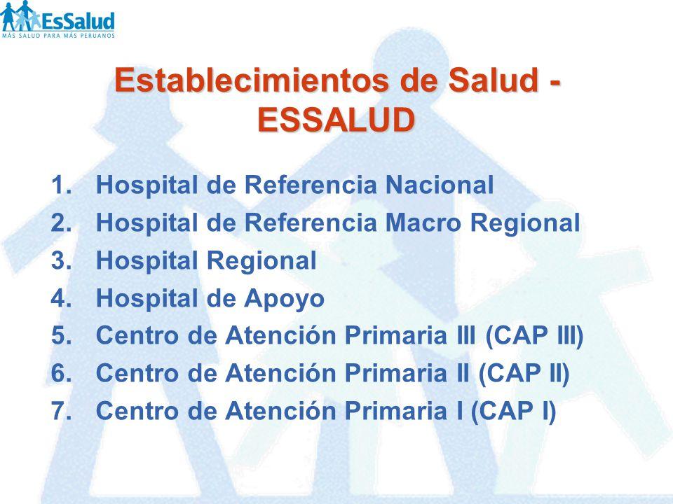 Establecimientos de Salud - ESSALUD 1.Hospital de Referencia Nacional 2.Hospital de Referencia Macro Regional 3.Hospital Regional 4.Hospital de Apoyo