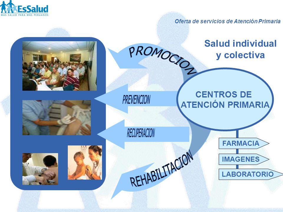 Salud individual y colectiva CENTROS DE ATENCIÓN PRIMARIA FARMACIA LABORATORIO IMAGENES Oferta de servicios de Atención Primaria