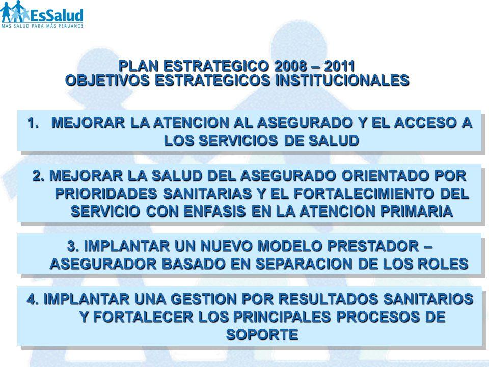 PLAN ESTRATEGICO 2008 – 2011 OBJETIVOS ESTRATEGICOS INSTITUCIONALES 4. IMPLANTAR UNA GESTION POR RESULTADOS SANITARIOS Y FORTALECER LOS PRINCIPALES PR