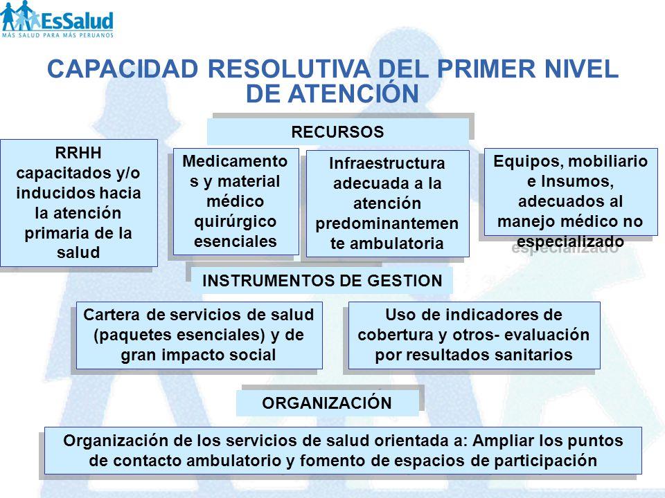 Medicamento s y material médico quirúrgico esenciales Equipos, mobiliario e Insumos, adecuados al manejo médico no especializado RRHH capacitados y/o