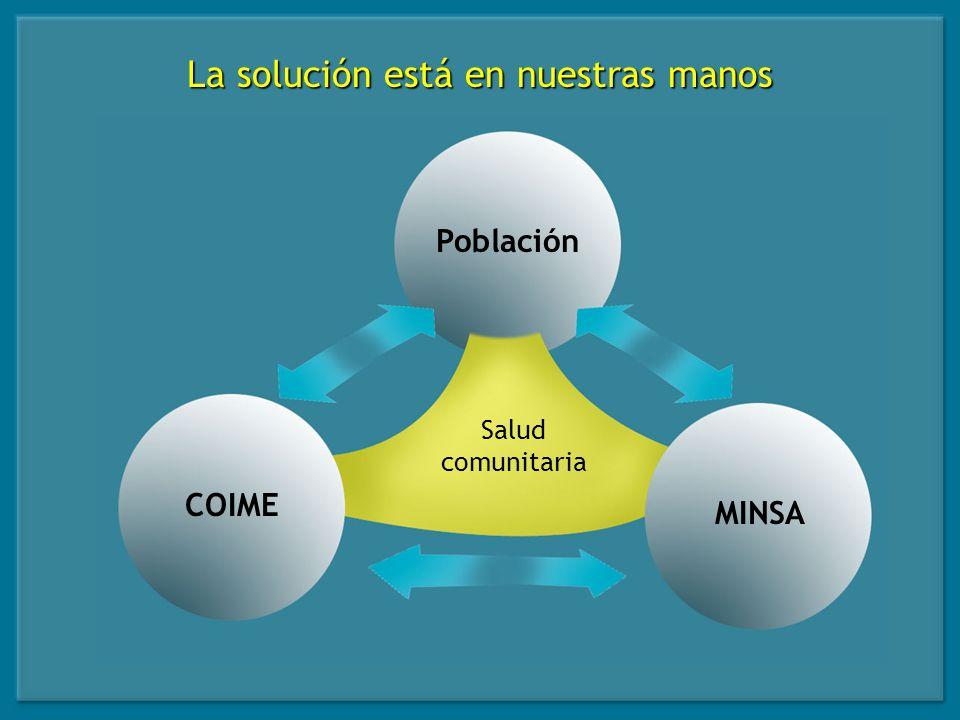OTRAS EXPERIENCIAS Programa de Accesibilidad a los Medicamentos (PROAM) Guatemala.