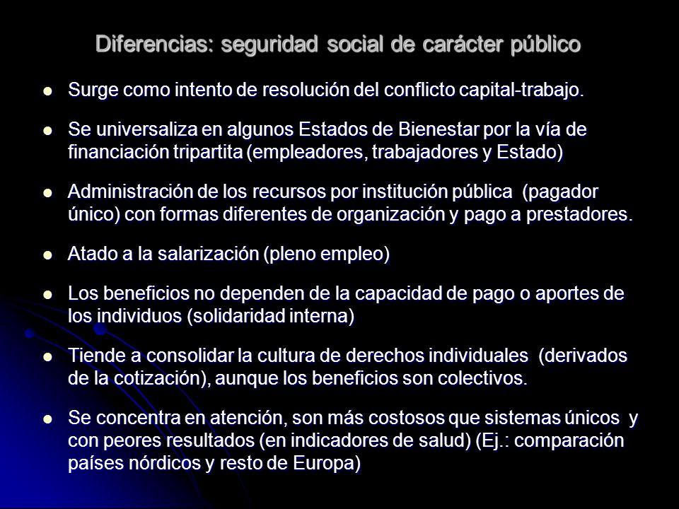 Inequidad estructural en el sistema de salud Fuente: Fresneda O, Martínez F.