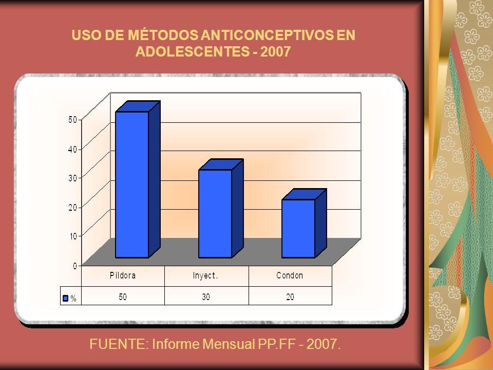 USO DE MÉTODOS ANTICONCEPTIVOS EN ADOLESCENTES - 2007 FUENTE: Informe Mensual PP.FF - 2007.