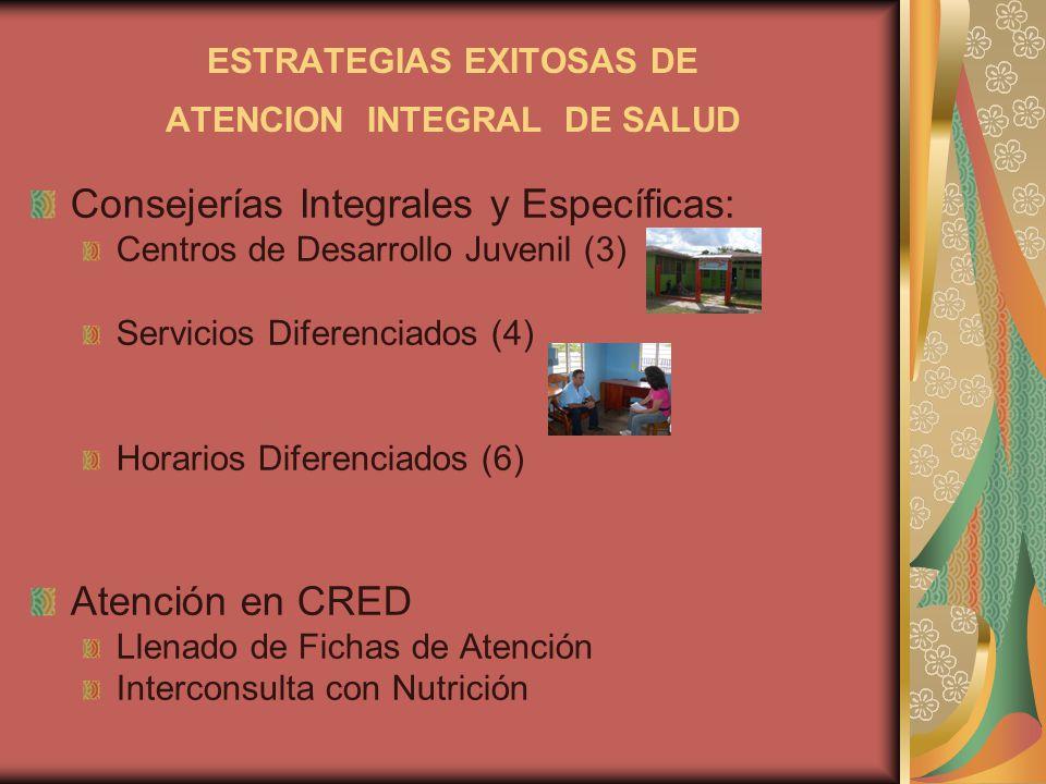 ESTRATEGIAS EXITOSAS DE ATENCION INTEGRAL DE SALUD Consejerías Integrales y Específicas: Centros de Desarrollo Juvenil (3) Servicios Diferenciados (4)