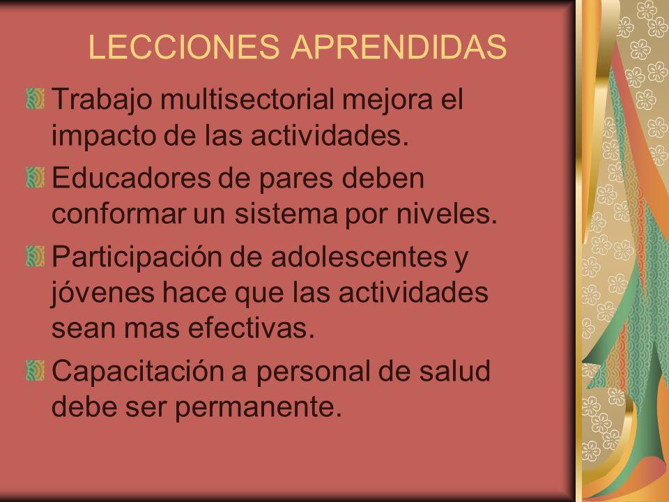LECCIONES APRENDIDAS Trabajo multisectorial mejora el impacto de las actividades. Educadores de pares deben conformar un sistema por niveles. Particip