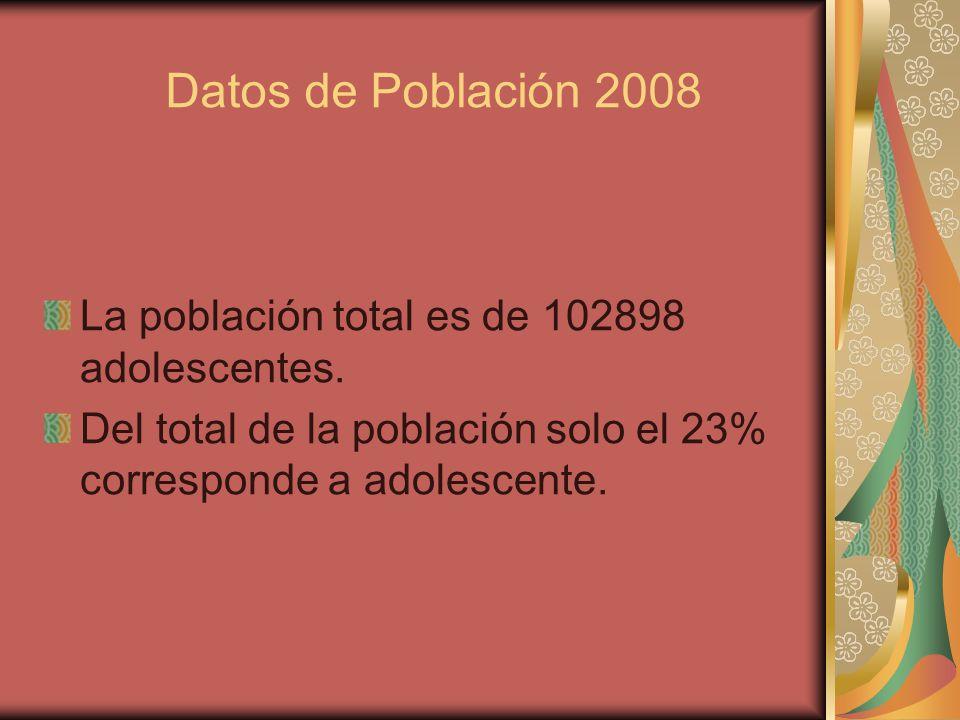 Datos de Población 2008 La población total es de 102898 adolescentes. Del total de la población solo el 23% corresponde a adolescente.