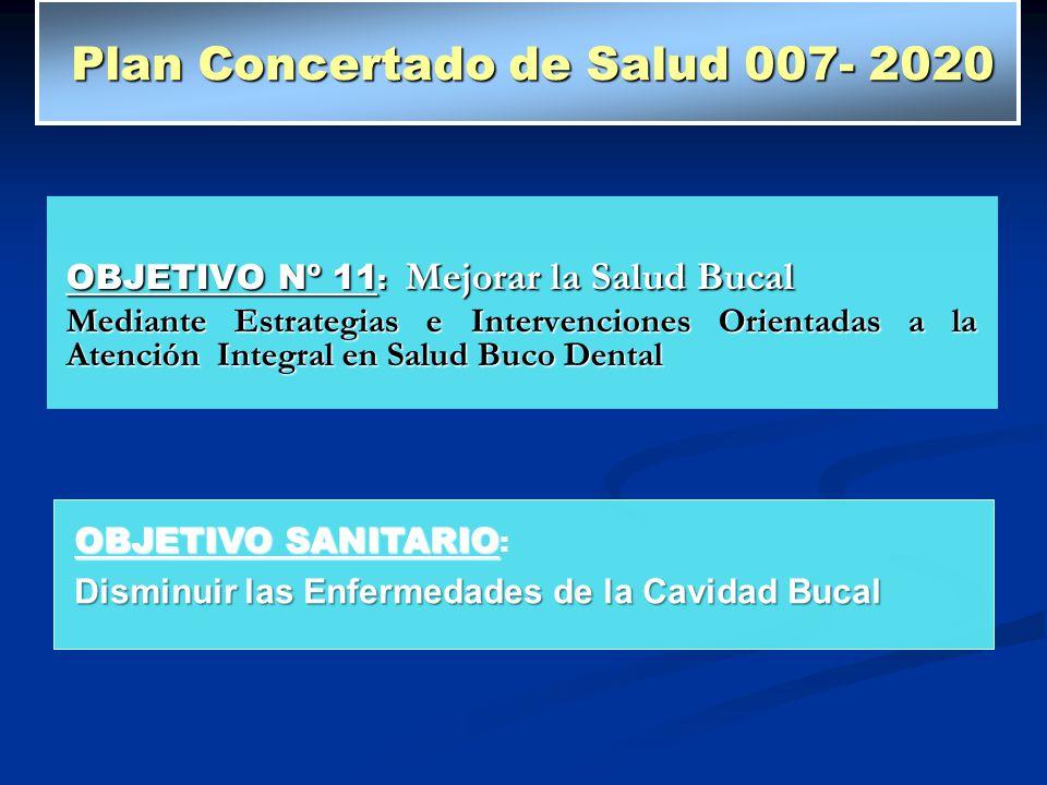 Plan Concertado de Salud 007- 2020 OBJETIVO Nº 11 : Mejorar la Salud Bucal Mediante Estrategias e Intervenciones Orientadas a la Atención Integral en
