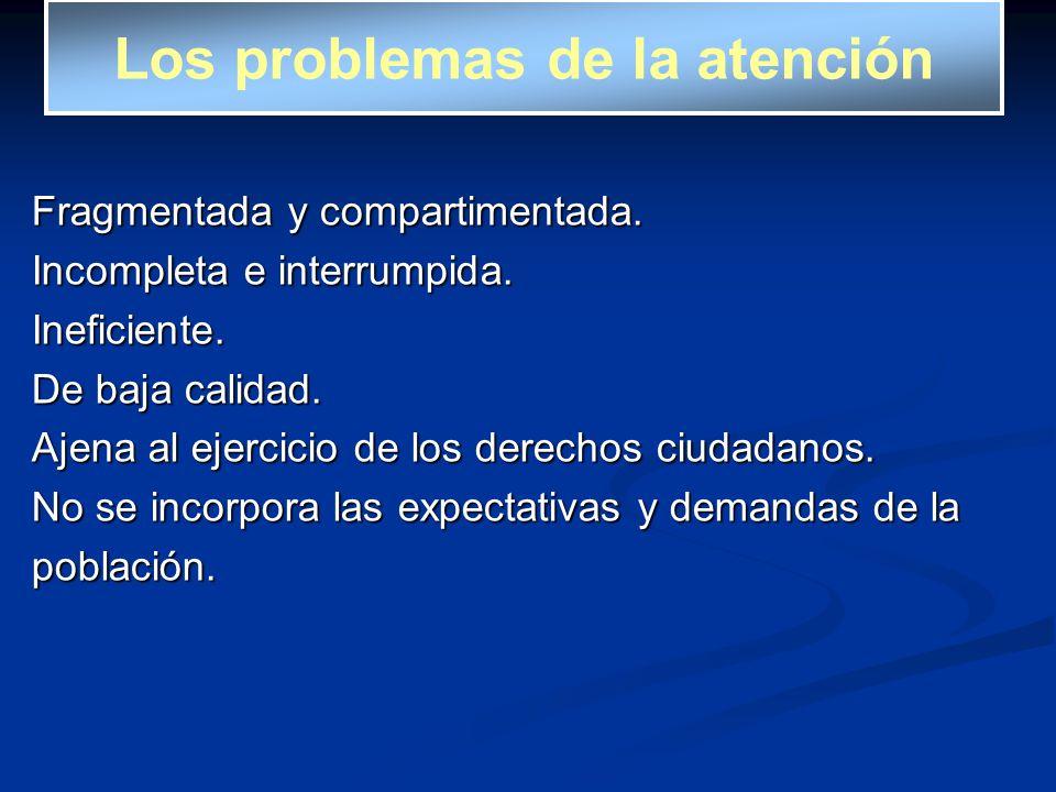 Demanda Insatisfecha FUENTE: DIRECCIONES REGIONALES DE SALUD