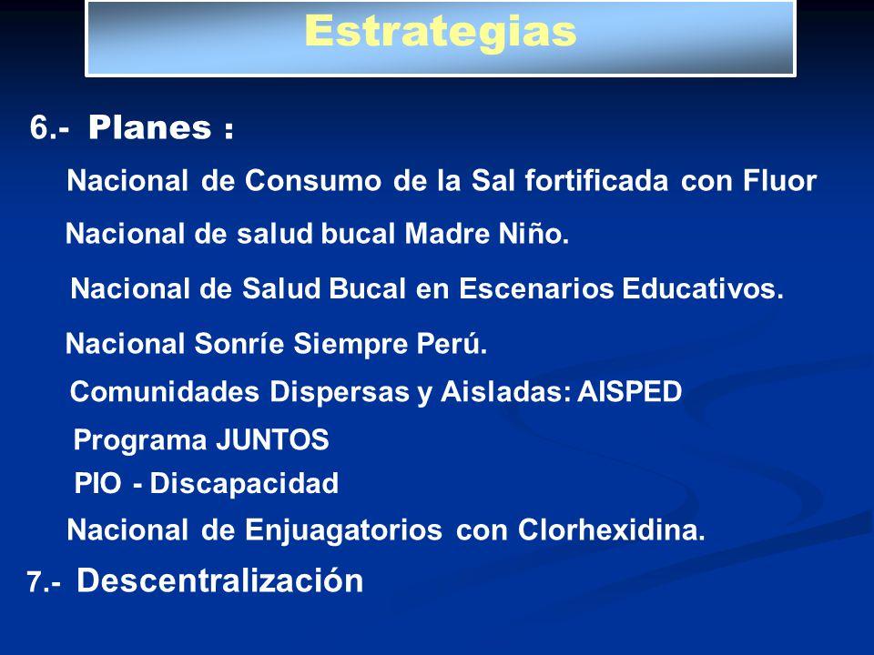 6.- Planes : Nacional de Consumo de la Sal fortificada con Fluor Nacional de Enjuagatorios con Clorhexidina. Nacional de salud bucal Madre Niño. Nacio