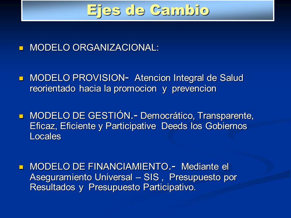Ejes de Cambio MODELO ORGANIZACIONAL: MODELO ORGANIZACIONAL: MODELO PROVISION - Atencion Integral de Salud reorientado hacia la promocion y prevencion