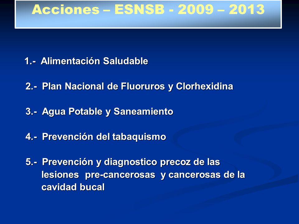 1.- Alimentación Saludable 1.- Alimentación Saludable 2.- Plan Nacional de Fluoruros y Clorhexidina 2.- Plan Nacional de Fluoruros y Clorhexidina 3.-