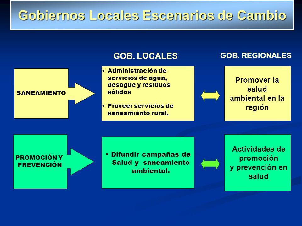 Gobiernos Locales Escenarios de Cambio Fuente: Ley Orgánica de Municipalidades, artículo 80. (27 Mayo 2003) Administración de servicios de agua, desag