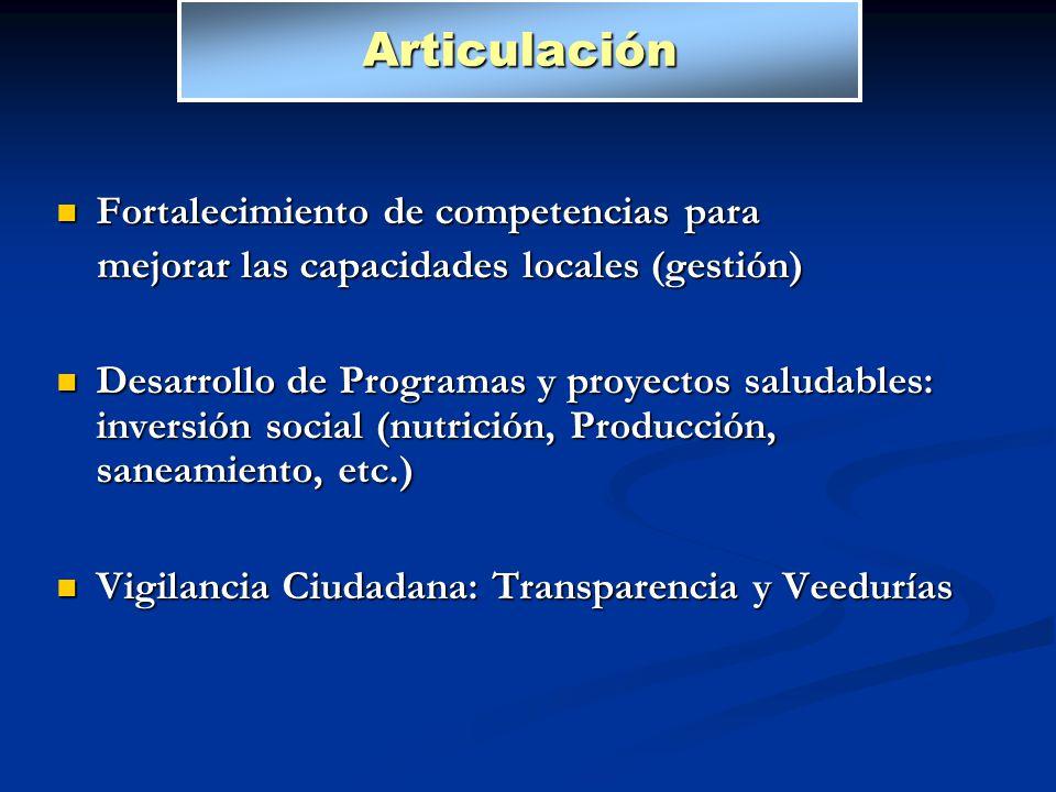Articulación Fortalecimiento de competencias para Fortalecimiento de competencias para mejorar las capacidades locales (gestión) mejorar las capacidad