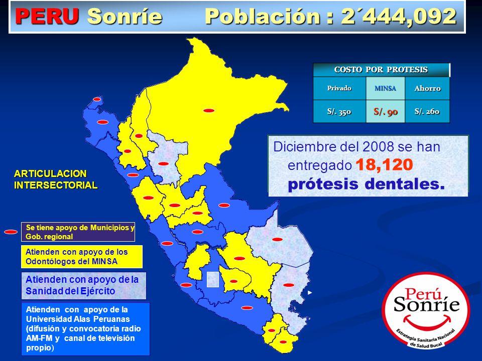 40 Atienden con apoyo de la Universidad Alas Peruanas (difusión y convocatoria radio AM-FM y canal de televisión propio ) Atienden con apoyo de la San