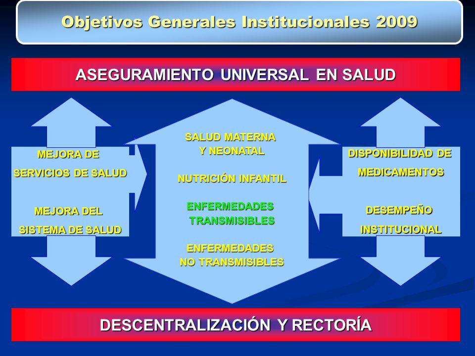 Objetivos Generales Institucionales 2009 ASEGURAMIENTO UNIVERSAL EN SALUD DESCENTRALIZACIÓN Y RECTORÍA SALUD MATERNA Y NEONATAL NUTRICIÓN INFANTIL ENF