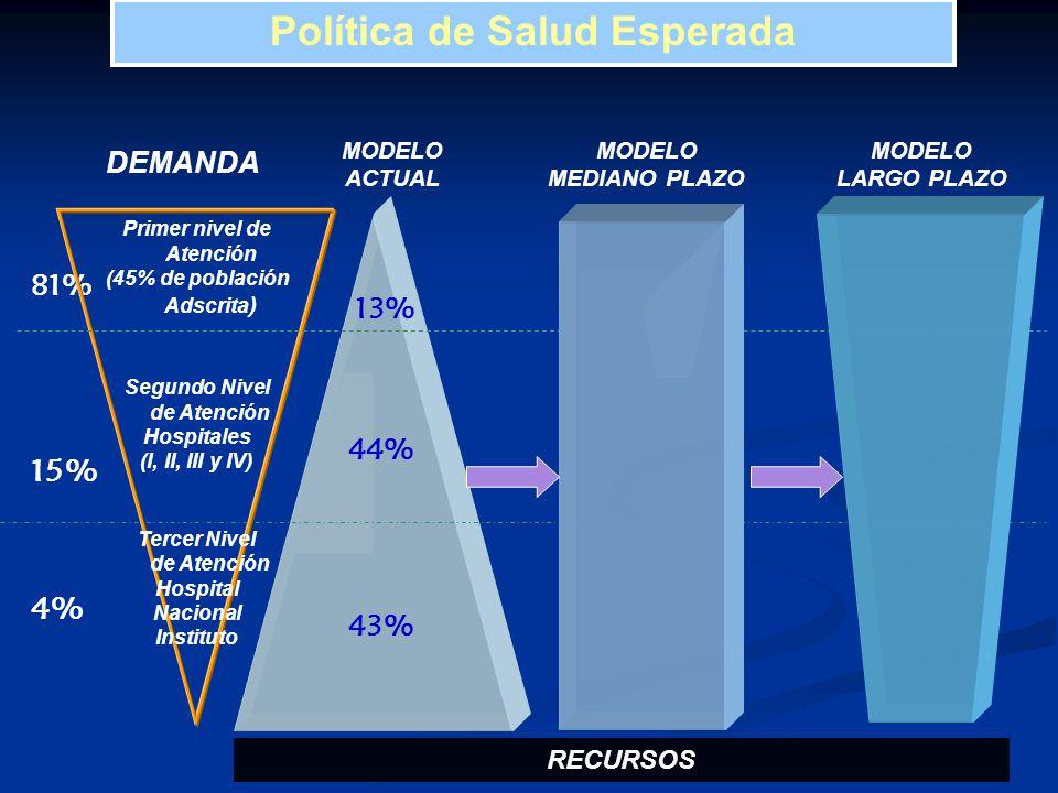 Fuente: Ley Orgánica de Municipalidades, artículo 80.