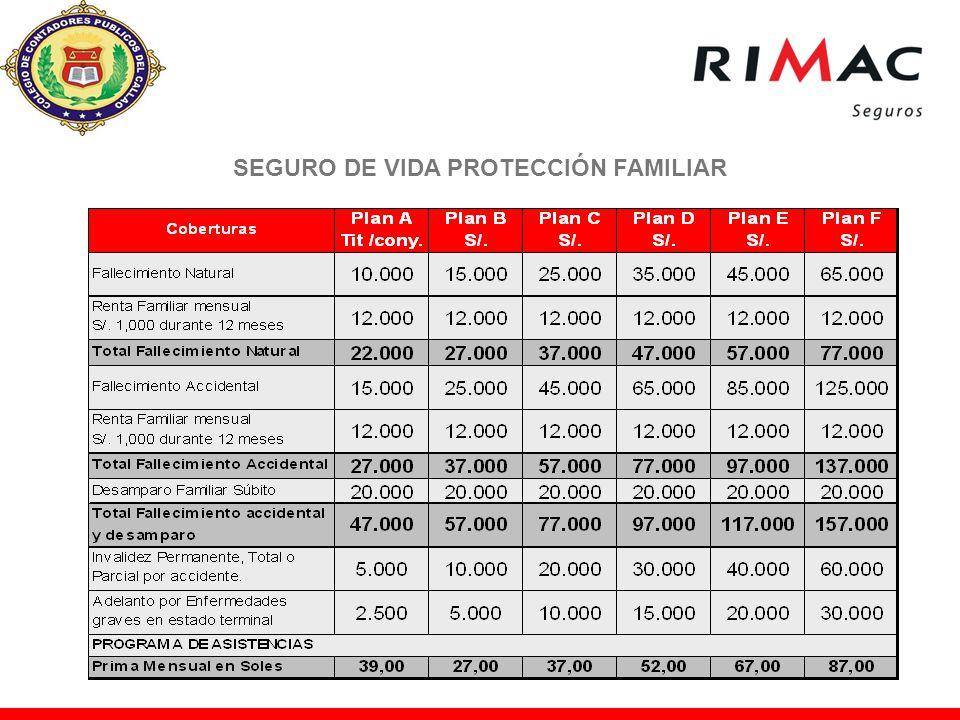 SEGURO DE VIDA PROTECCIÓN FAMILIAR