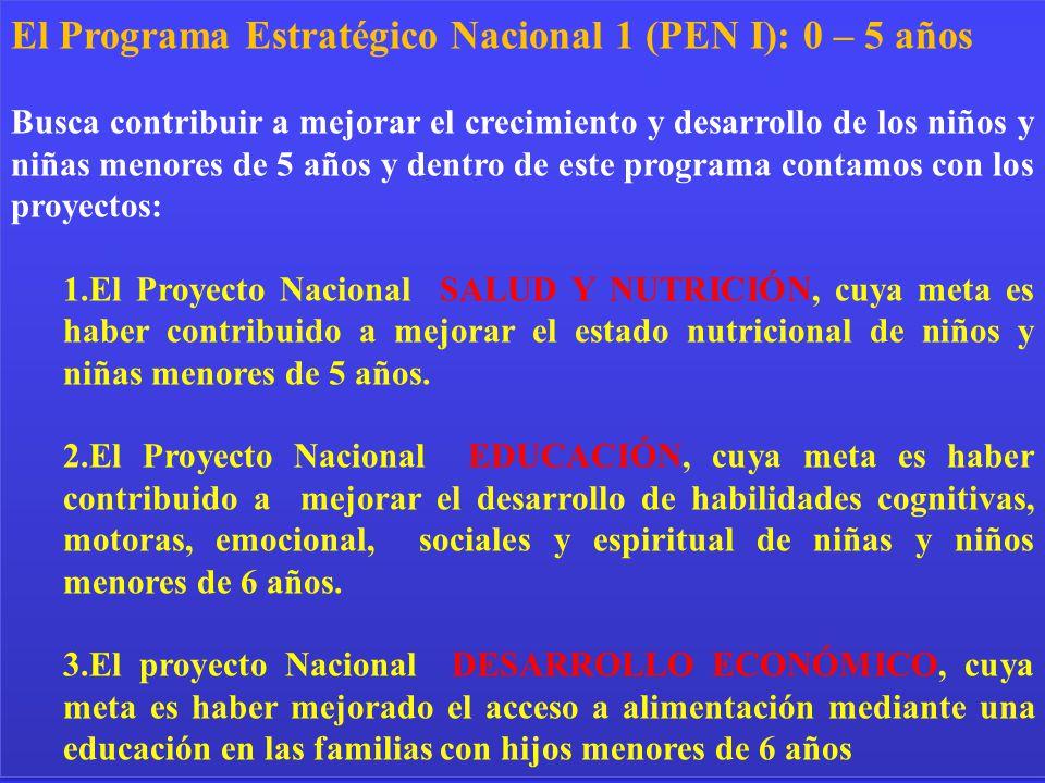 Los PEN como Estrategias para el Desarrollo del Ministerio – Per ú. LOS PEN Contiene los resultados de un esfuerzo org á nico de la Oficina Nacional P
