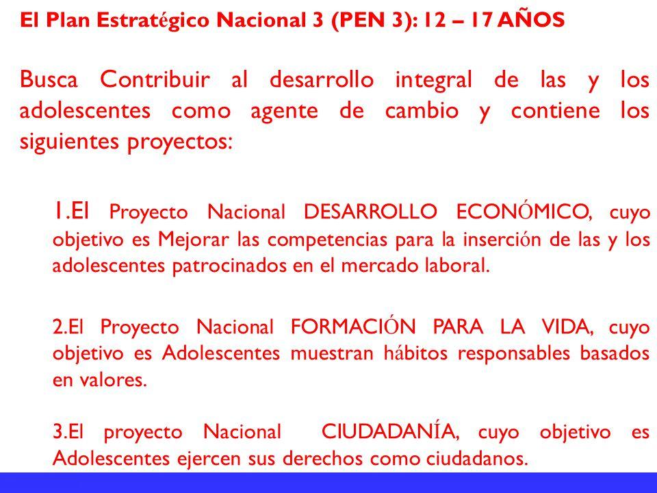 El Plan Estrat é gico Nacional 2 (PEN 2) : 6-11años Busca Ni ñ os y ni ñ as con mejores posibilidades de desarrollar potencialidades como agentes de c