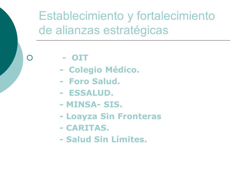 Establecimiento y fortalecimiento de alianzas estratégicas - OIT - Colegio Médico.