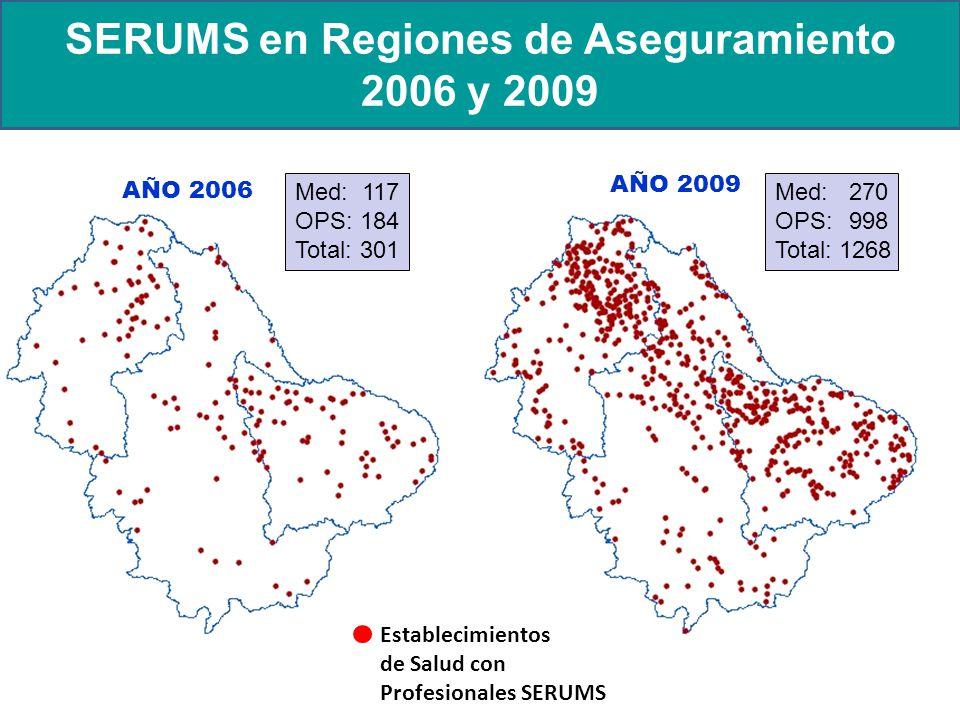 SERUMS en Regiones de Aseguramiento 2006 y 2009 AÑO 2006 AÑO 2009 Establecimientos de Salud con Profesionales SERUMS Med:117 OPS: 184 Total: 301 Med: 270 OPS: 998 Total: 1268