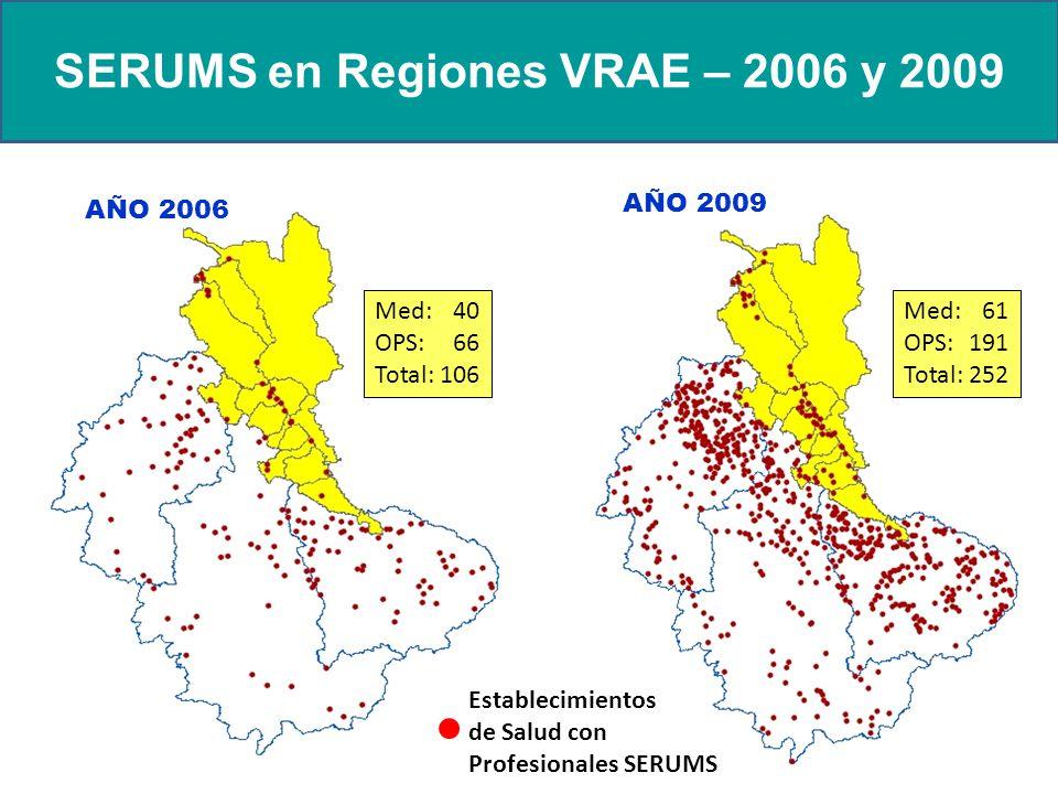 SERUMS en Regiones VRAE – 2006 y 2009 AÑO 2006 AÑO 2009 Establecimientos de Salud con Profesionales SERUMS Med:40 OPS: 66 Total: 106 Med: 61 OPS: 191 Total: 252