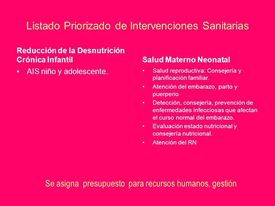 Listado Priorizado de Intervenciones Sanitarias Reducción de la Desnutrición Crónica Infantil AIS niño y adolescente. Salud Materno Neonatal Salud rep