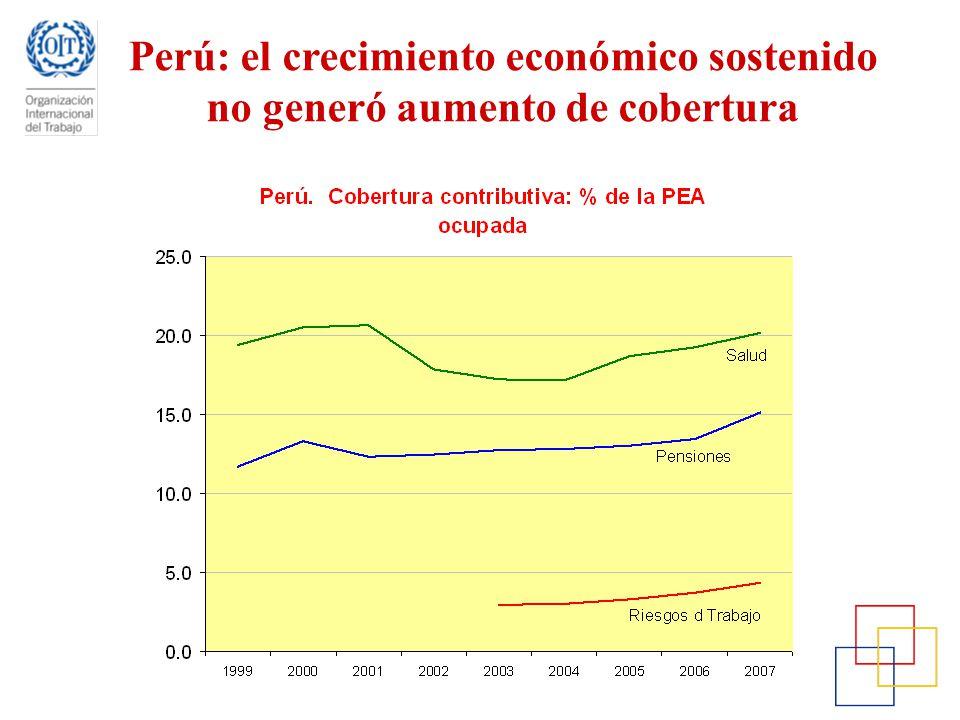 Perú: el crecimiento económico sostenido no generó aumento de cobertura
