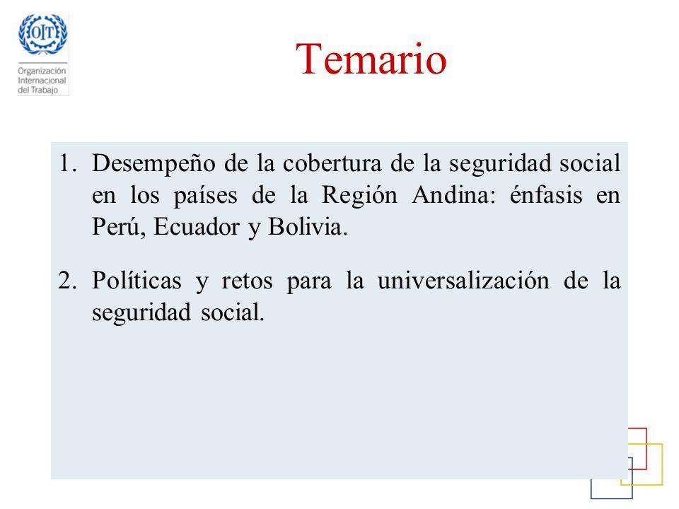 Temario 1.Desempeño de la cobertura de la seguridad social en los países de la Región Andina: énfasis en Perú, Ecuador y Bolivia. 2.Políticas y retos