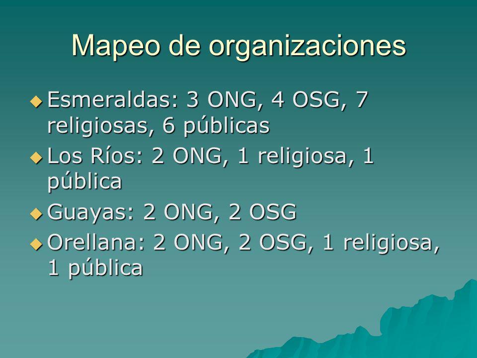 Mapeo de organizaciones Esmeraldas: 3 ONG, 4 OSG, 7 religiosas, 6 públicas Esmeraldas: 3 ONG, 4 OSG, 7 religiosas, 6 públicas Los Ríos: 2 ONG, 1 relig