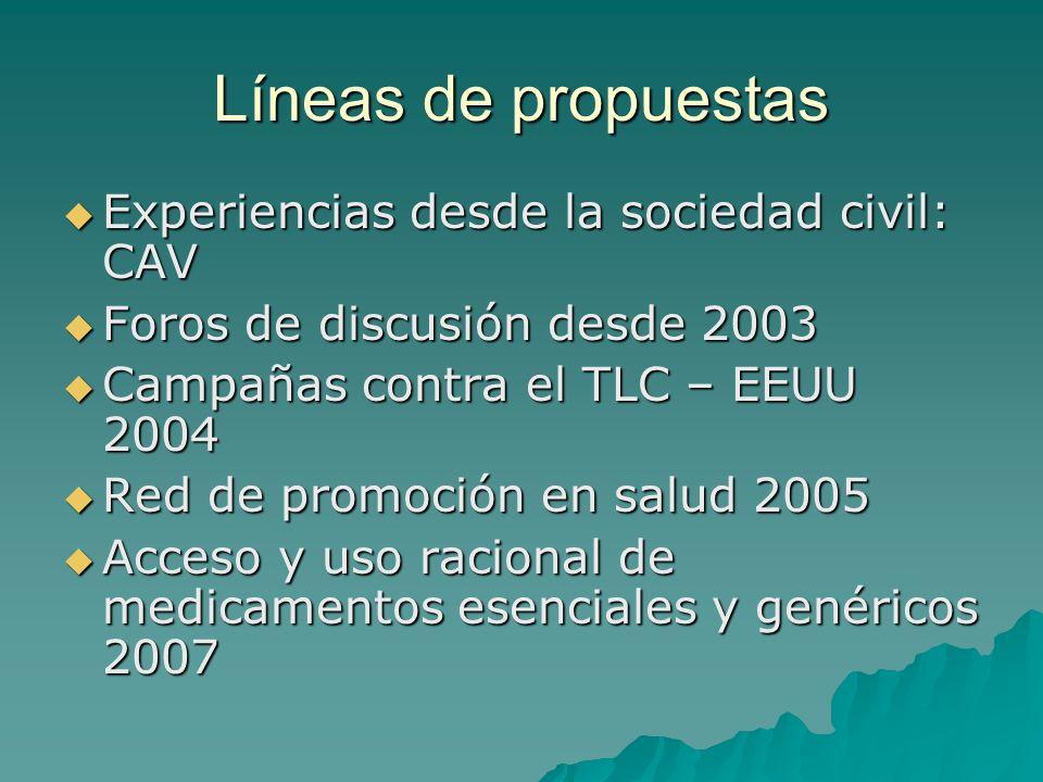 Líneas de propuestas Experiencias desde la sociedad civil: CAV Experiencias desde la sociedad civil: CAV Foros de discusión desde 2003 Foros de discus