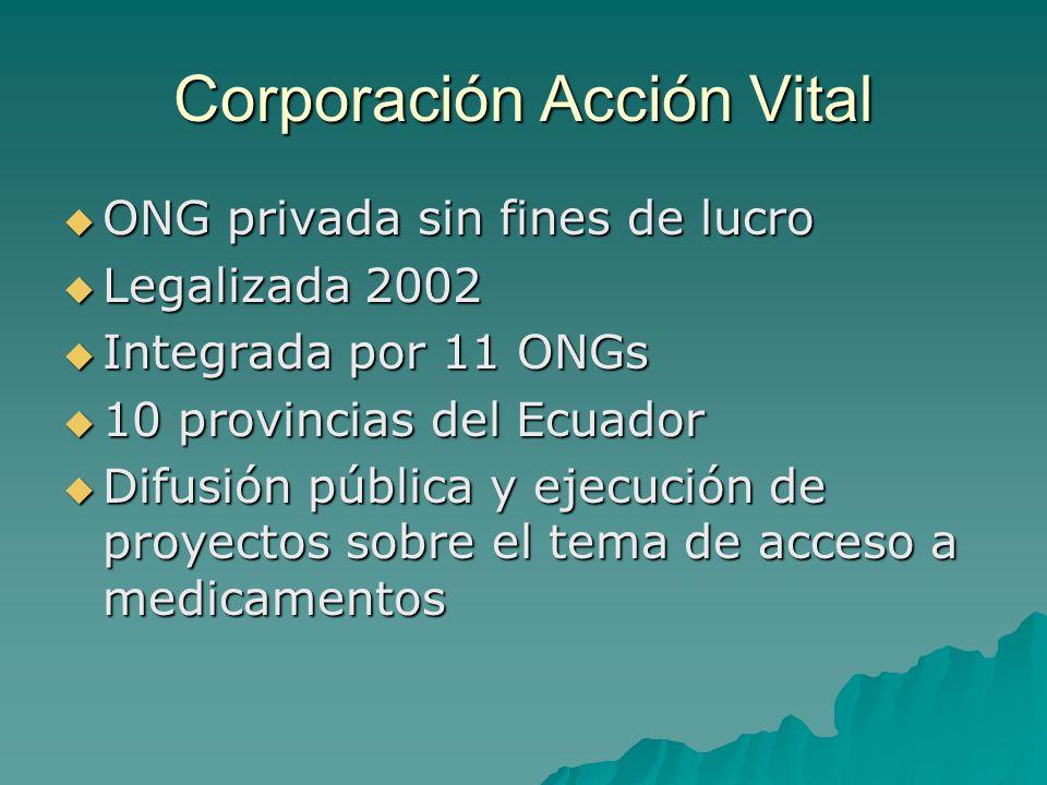 Corporación Acción Vital ONG privada sin fines de lucro ONG privada sin fines de lucro Legalizada 2002 Legalizada 2002 Integrada por 11 ONGs Integrada