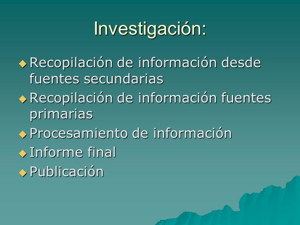 Investigación: Recopilación de información desde fuentes secundarias Recopilación de información desde fuentes secundarias Recopilación de información