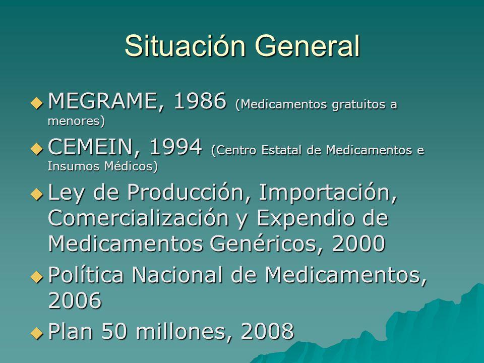 Situación General MEGRAME, 1986 (Medicamentos gratuitos a menores) MEGRAME, 1986 (Medicamentos gratuitos a menores) CEMEIN, 1994 (Centro Estatal de Me