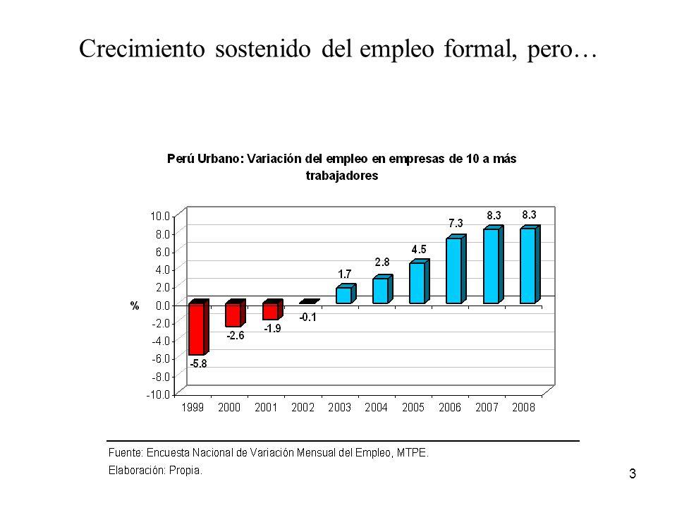 3 Crecimiento sostenido del empleo formal, pero…