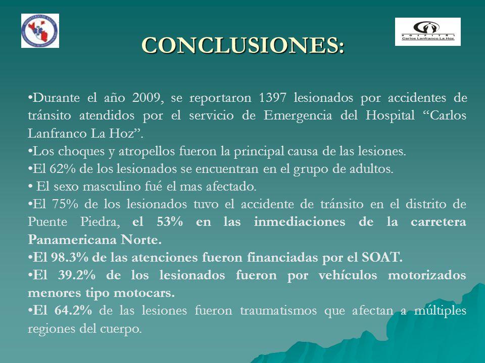 CONCLUSIONES: Durante el año 2009, se reportaron 1397 lesionados por accidentes de tránsito atendidos por el servicio de Emergencia del Hospital Carlo