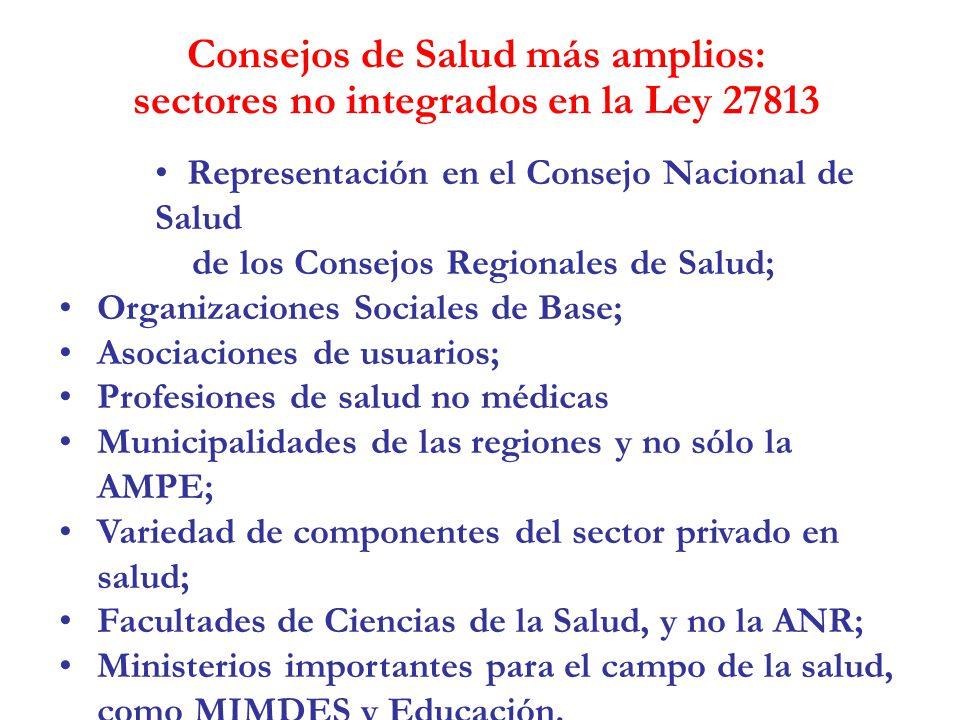 Consejos de Salud más amplios: sectores no integrados en la Ley 27813 Representación en el Consejo Nacional de Salud de los Consejos Regionales de Sal