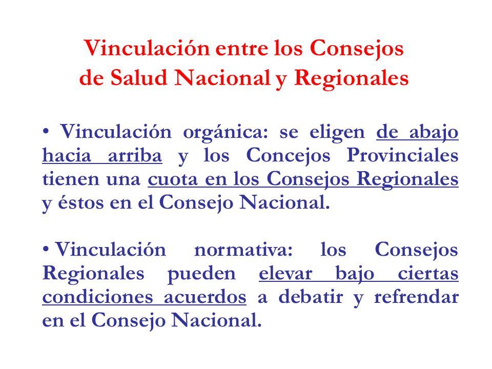 Vinculación entre los Consejos de Salud Nacional y Regionales Vinculación orgánica: se eligen de abajo hacia arriba y los Concejos Provinciales tienen